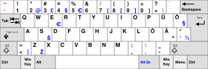 Estonian QWERTY