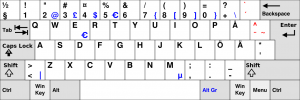 Swedish/Finnish QWERTY